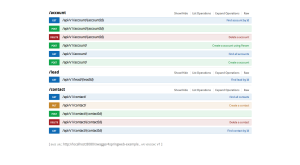 Salesforce Spring MVC Swagger